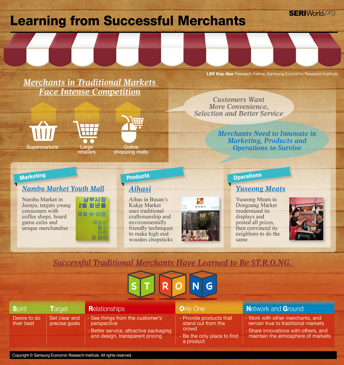 Learning from Successful Merchants