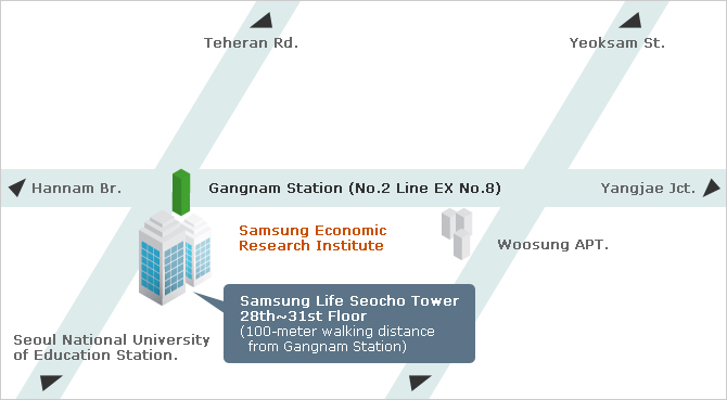 Samsung Economic Research Institute is located at Samsung Life Insurance Seocho Tower on the 28th to 31st floors. Exit Gate 8 at Gangnam Station on the No.2 line, and walk straight about 100 meters towards Seoul National University of Education Station.